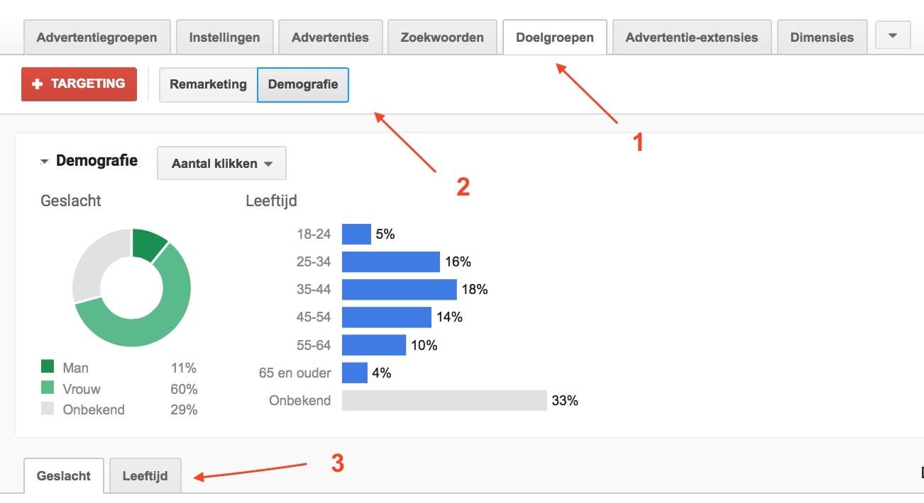 Demografische targeting Adwords